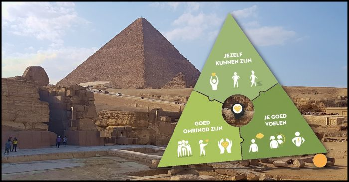 Geluksdriehoek bovenop piramide